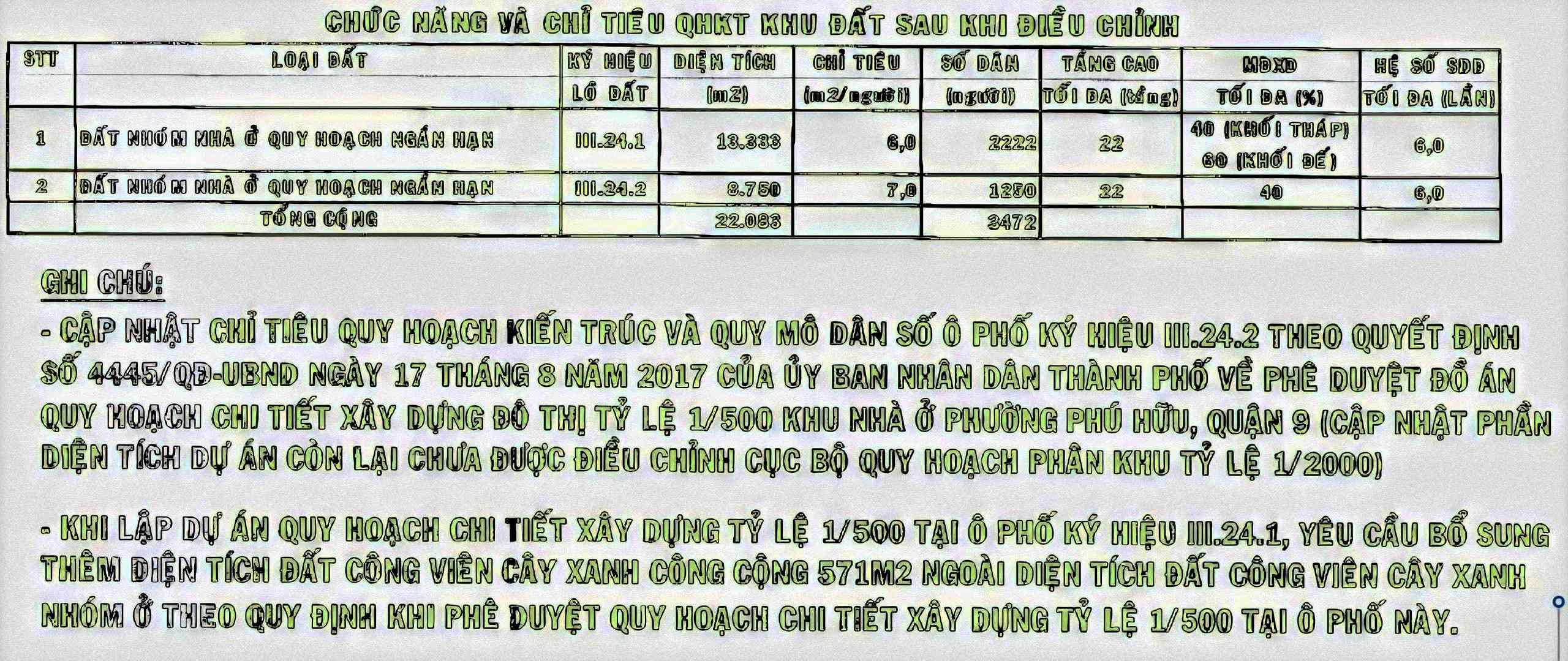 hausbelo ezland group quy hoach 1-500 moi nhat